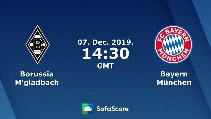 Soi keo nha cai B.Monchengladbach vs Bayern Munich, 7/12/2019 – VDQG Duc (Bundesliga)