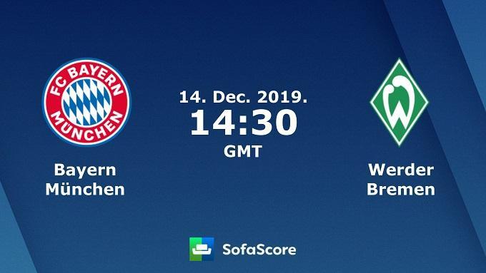Soi keo nha cai Bayern Munich vs Werder Bremen, 14/12/2019 – VDQG Duc (Bundesliga)