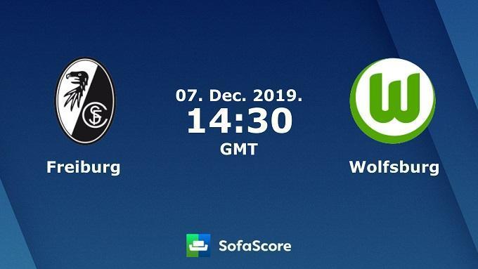Soi keo nha cai Freiburg vs Wolfsburg, 7/12/2019 – VDQG Duc (Bundesliga)