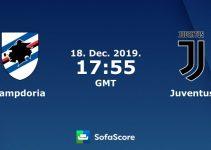 Soi kèo nhà cái Sampdoria vs Juventus, 19/12/2019 – VĐQG Ý (Serie A)