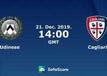 Soi kèo nhà cái Udinese vs Cagliari, 21/12/2019 – VĐQG Ý (Serie A)