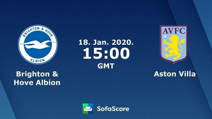 Soi keo nha cai Brighton & Hove Albion vs Aston Villa, 18/01/2020 - Ngoai Hang Anh