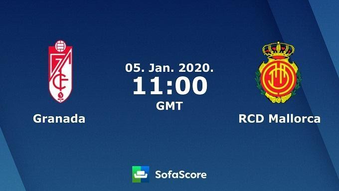 Soi keo nha cai Granada SC vs Mallorca, 5/1/2020 – VDQG Tay Ban Nha (La Liga)