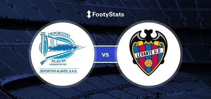 Soi keo nha cai Levante vs Deportivo Alaves, 19/01/2020 - VDQG Tay Ban Nha