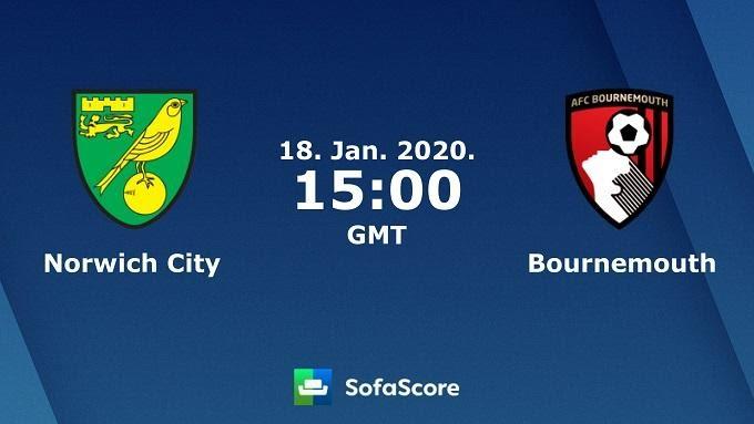 Soi keo nha cai Norwich City vs AFC Bournemouth , 8/12/2019 - Ngoai Hang Anh