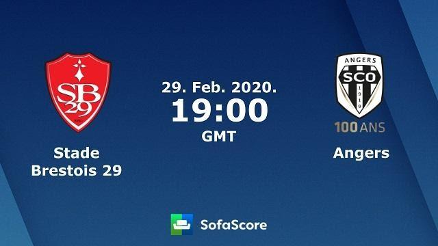 Soi kèo nhà cái Brest vs Angers SCO, 01/03/2020 - VĐQG Pháp [Ligue 1]
