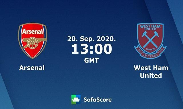Soi keo Arsenal vs West Ham United , 19/9/2020