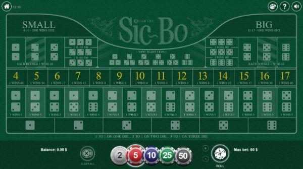 4 kinh nghiệm chơi Sicbo để mang về tiền thưởng